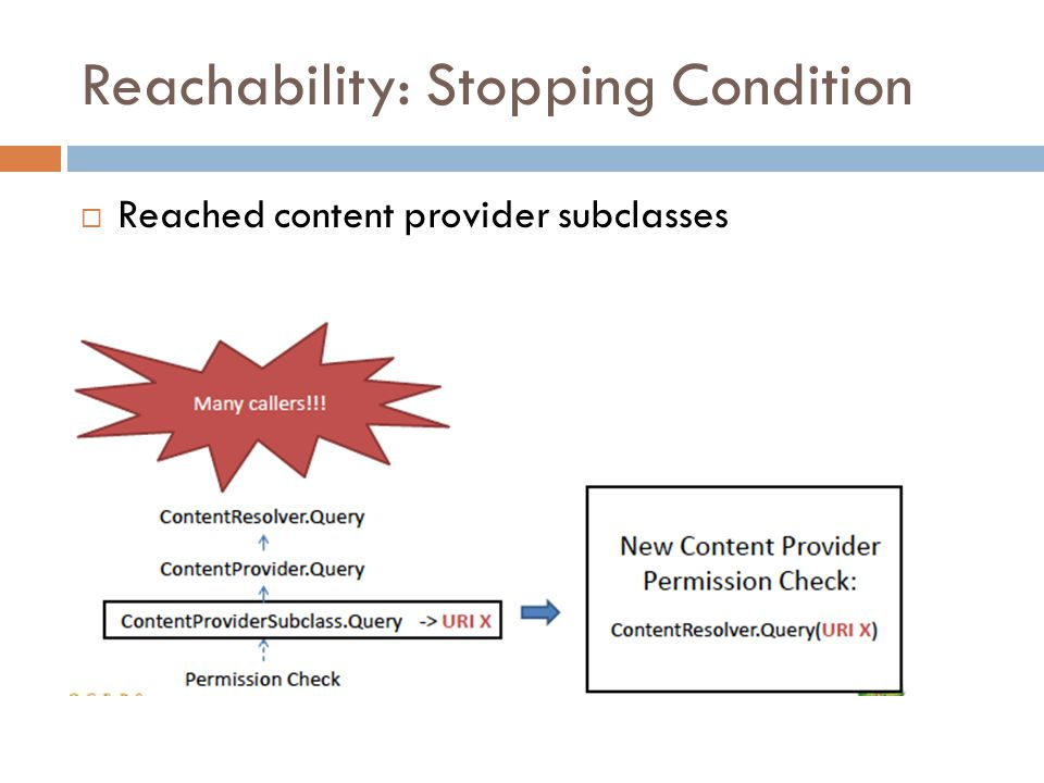 Reachability: Stopping Condition