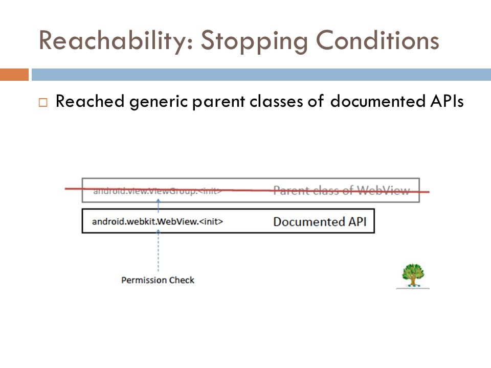 Reachability: Stopping Conditions
