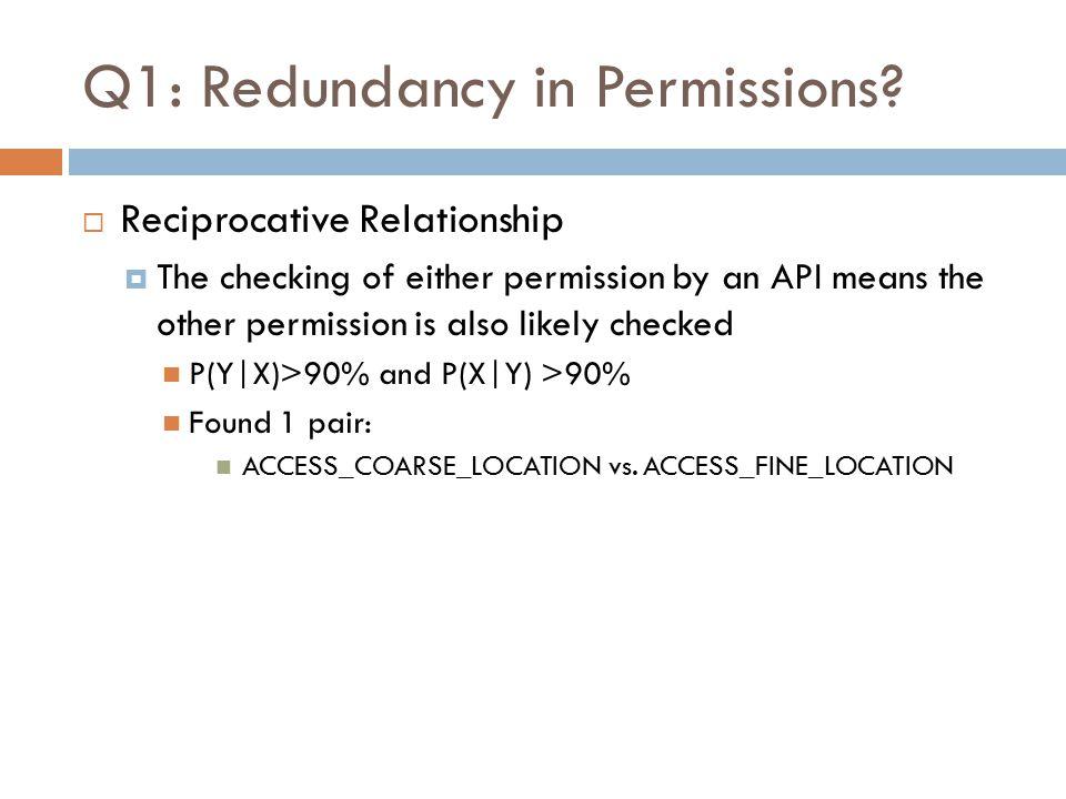 Q1: Redundancy in Permissions