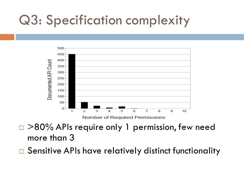 Q3: Specification complexity