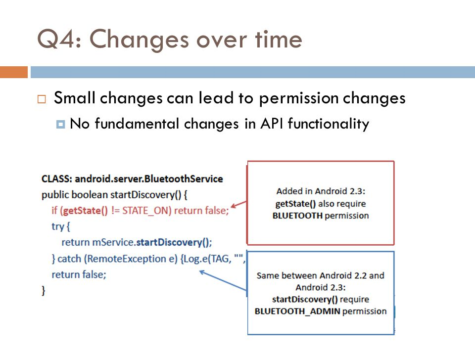 Q4: Changes over time Small changes can lead to permission changes