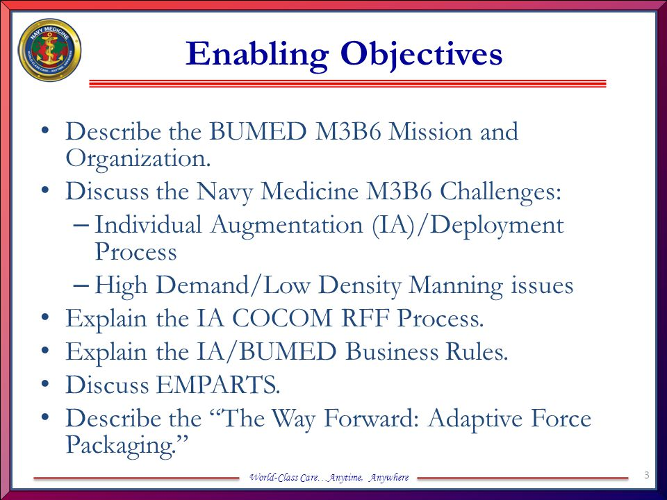 Enabling Objectives Describe the BUMED M3B6 Mission and Organization.