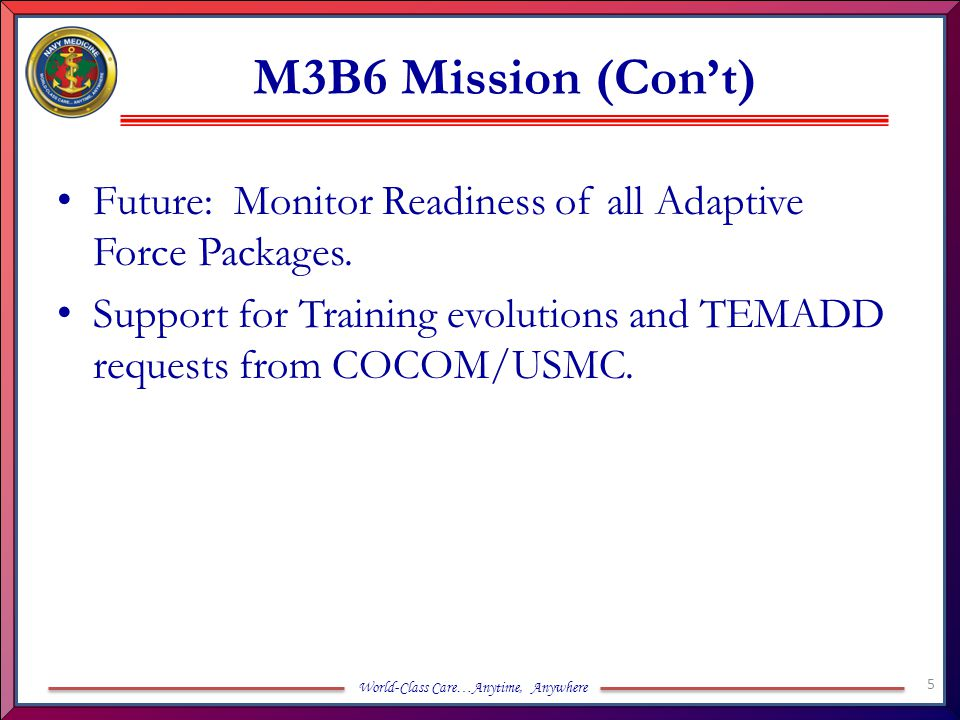 M3B6 Mission (Con't) Future: Monitor Readiness of all Adaptive Force Packages.