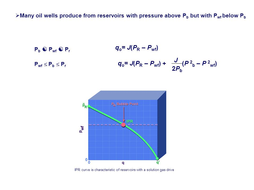 qo= J(PR – Pwf) + (P 2b – P 2wf)