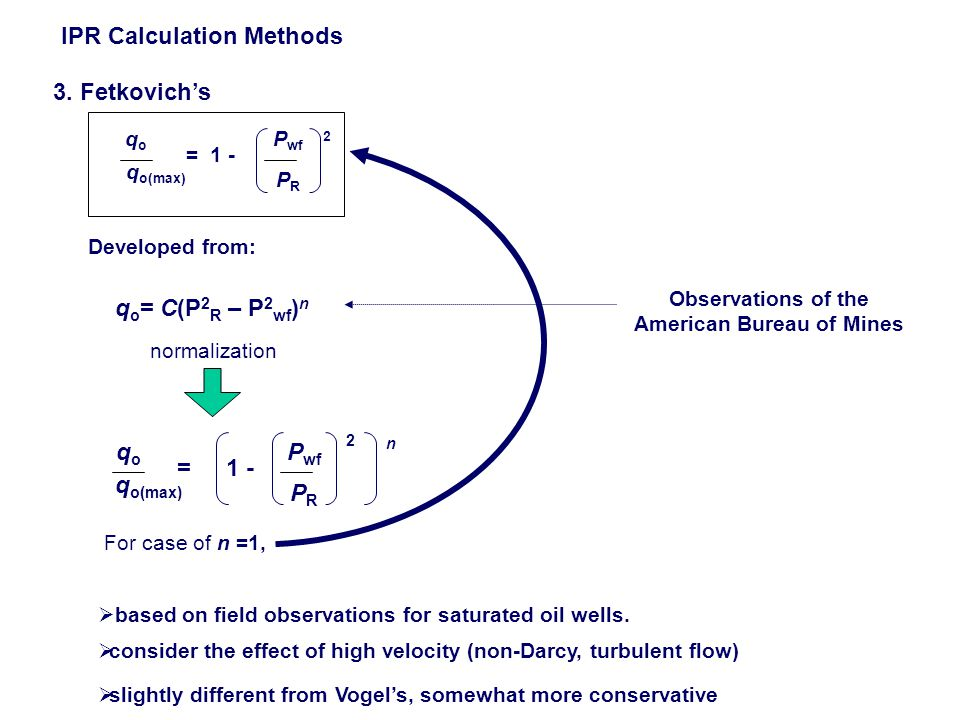 IPR Calculation Methods