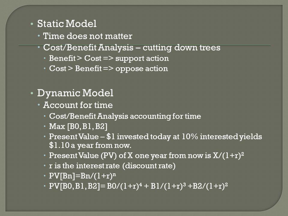 Static Model Dynamic Model Time does not matter