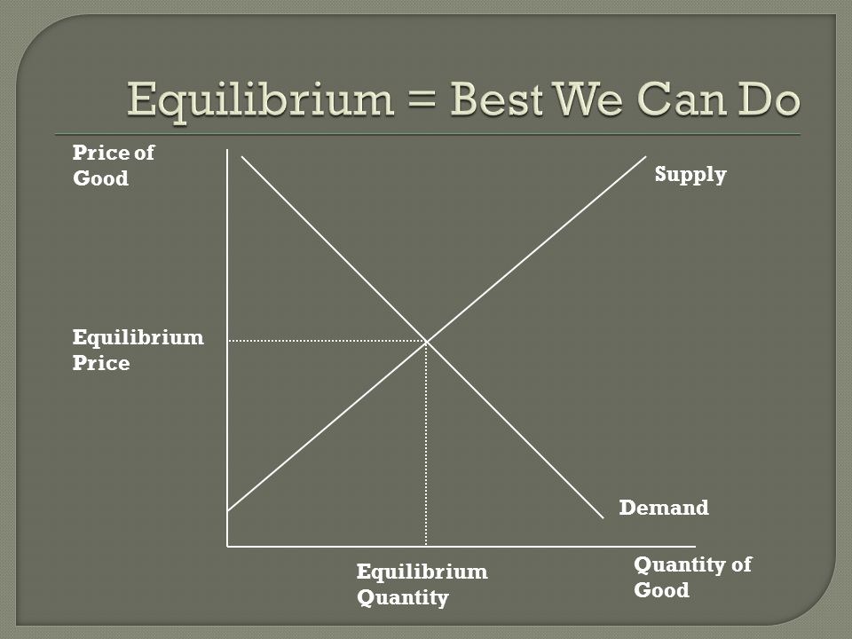 Equilibrium = Best We Can Do