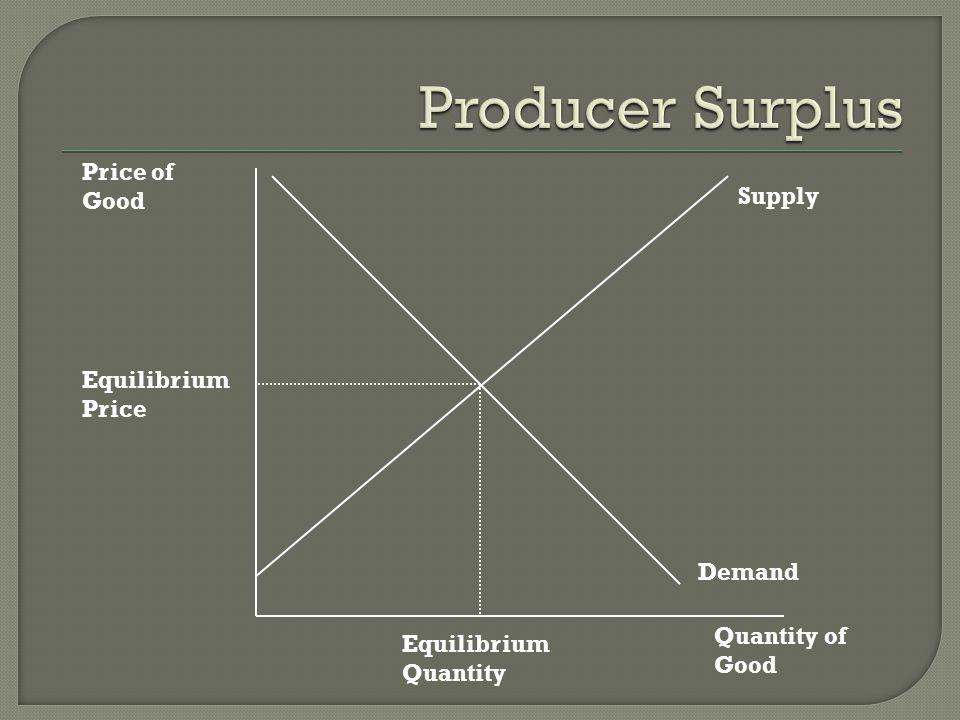 Producer Surplus Price of Good Supply Equilibrium Price Demand
