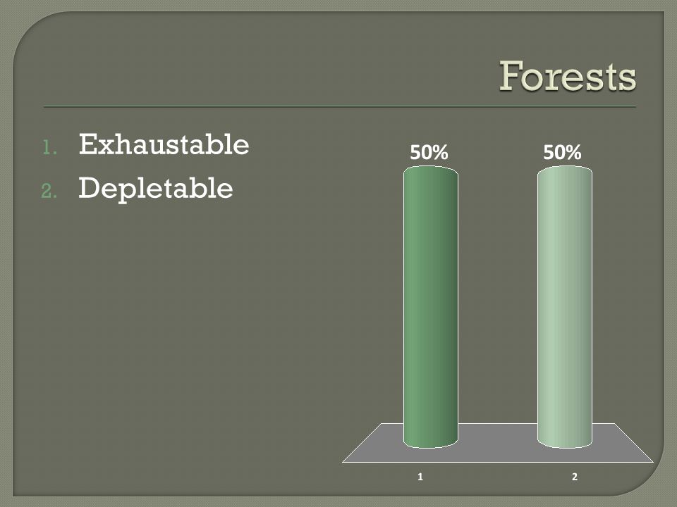 Forests Exhaustable Depletable
