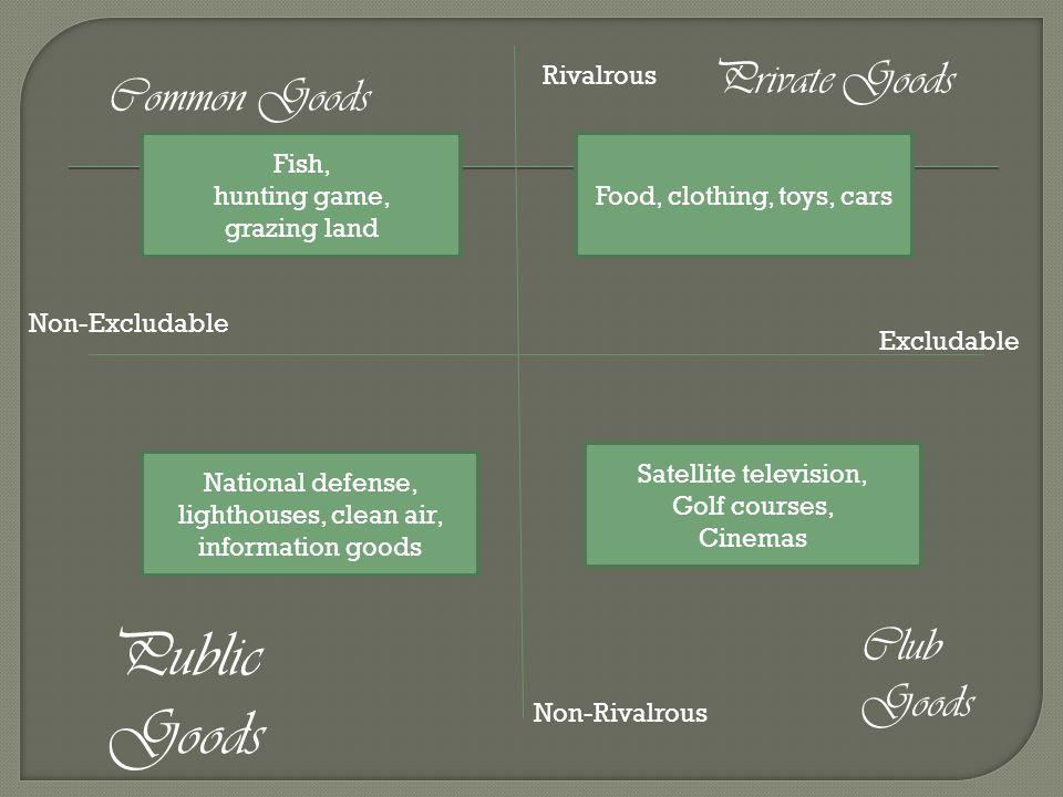Public Goods Private Goods Common Goods Club Goods Rivalrous Fish,