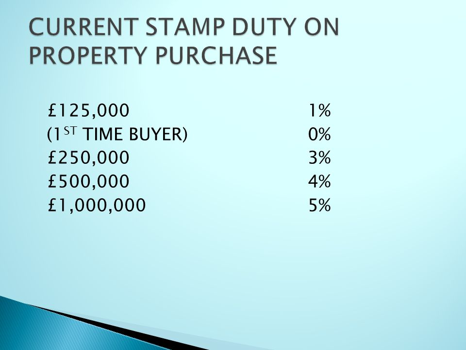 CURRENT STAMP DUTY ON PROPERTY PURCHASE