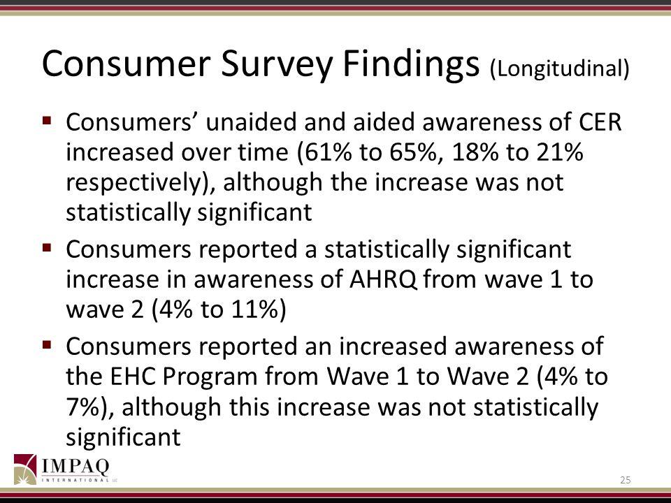 Consumer Survey Findings (Longitudinal)