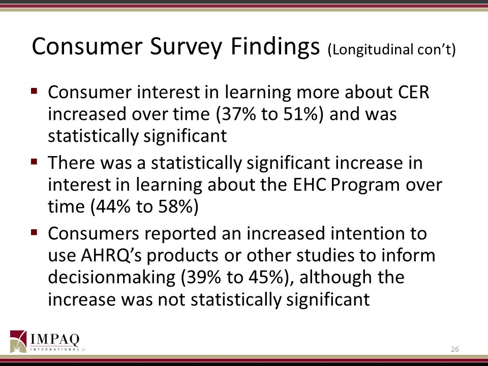 Consumer Survey Findings (Longitudinal con't)