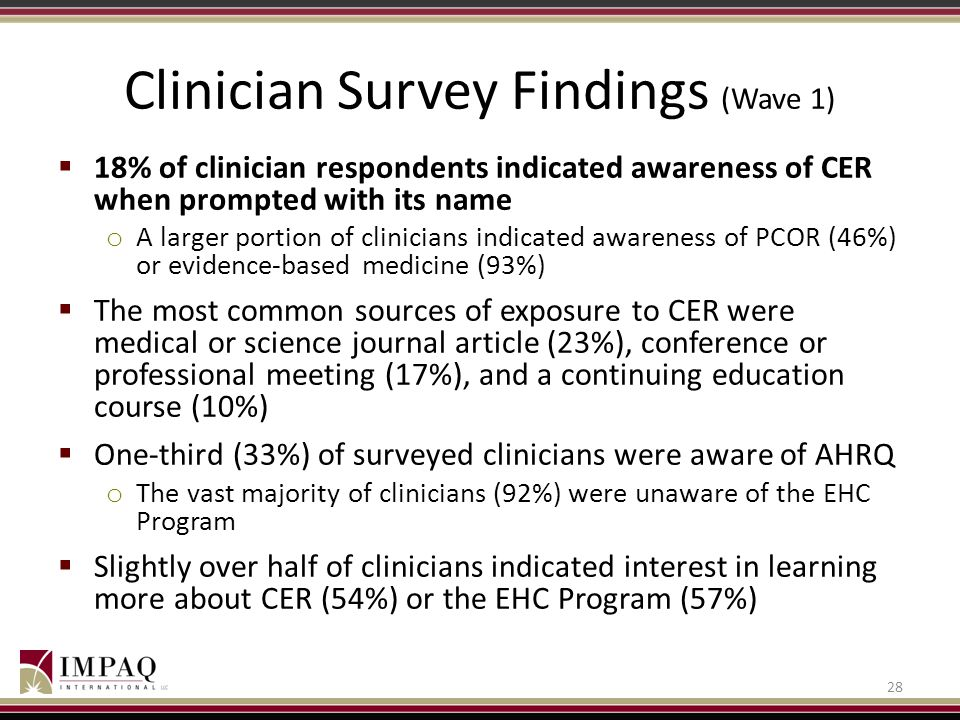 Clinician Survey Findings (Wave 1)