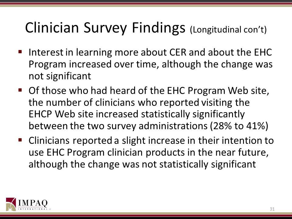 Clinician Survey Findings (Longitudinal con't)