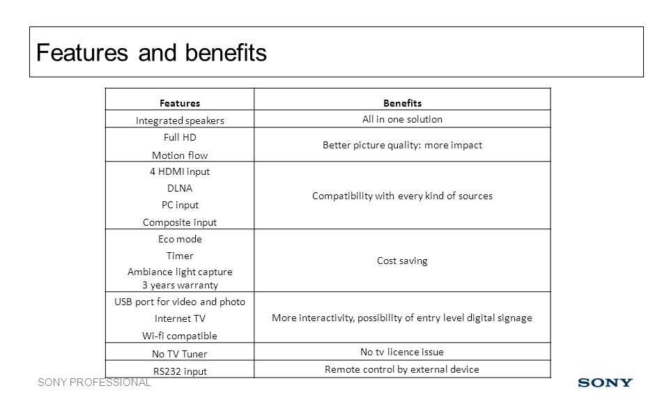 Features and benefits Features Benefits Integrated speakers