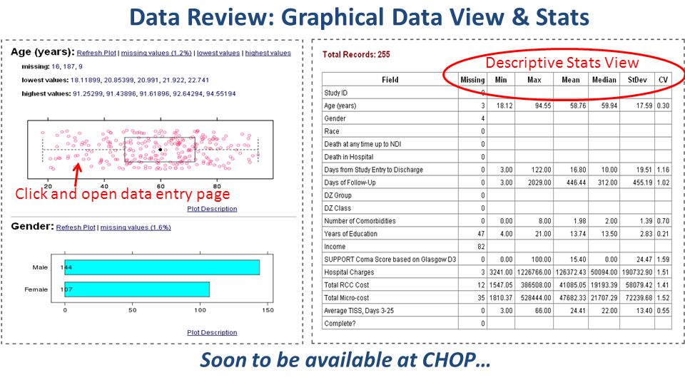Data Review: Graphical Data View & Stats
