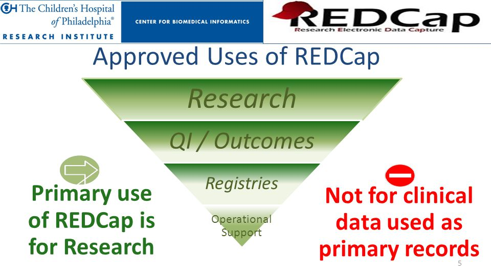 Approved Uses of REDCap