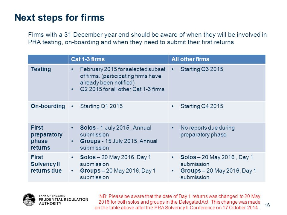 Next steps for firms