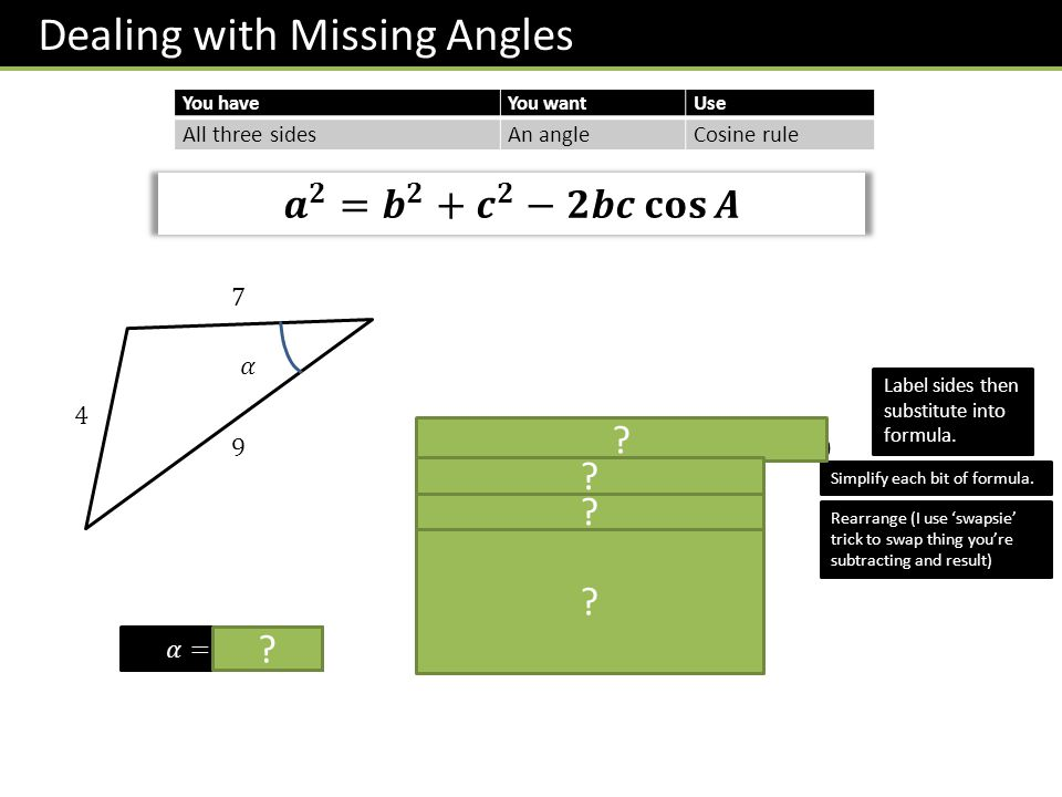 Dealing with Missing Angles
