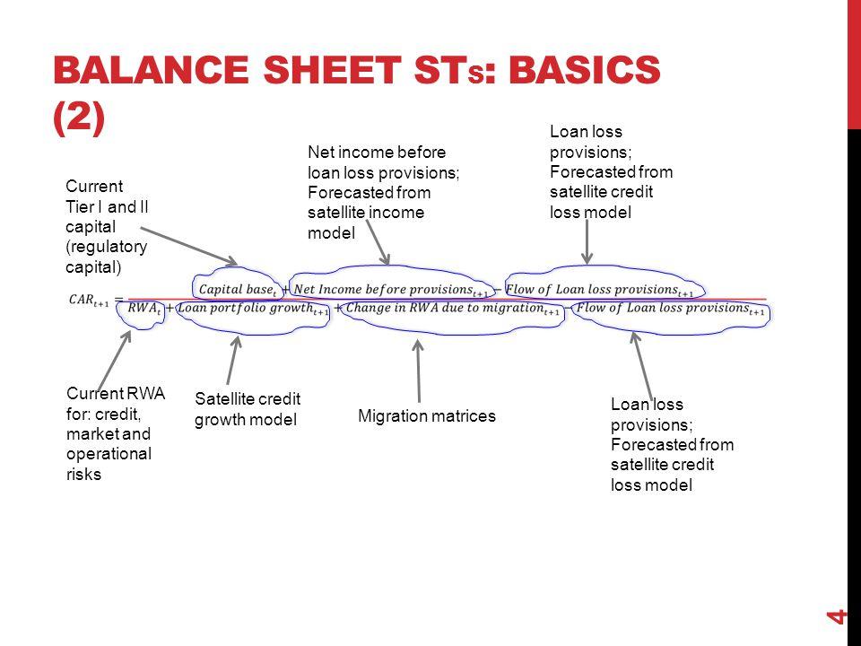 Balance sheet STs: basics (2)