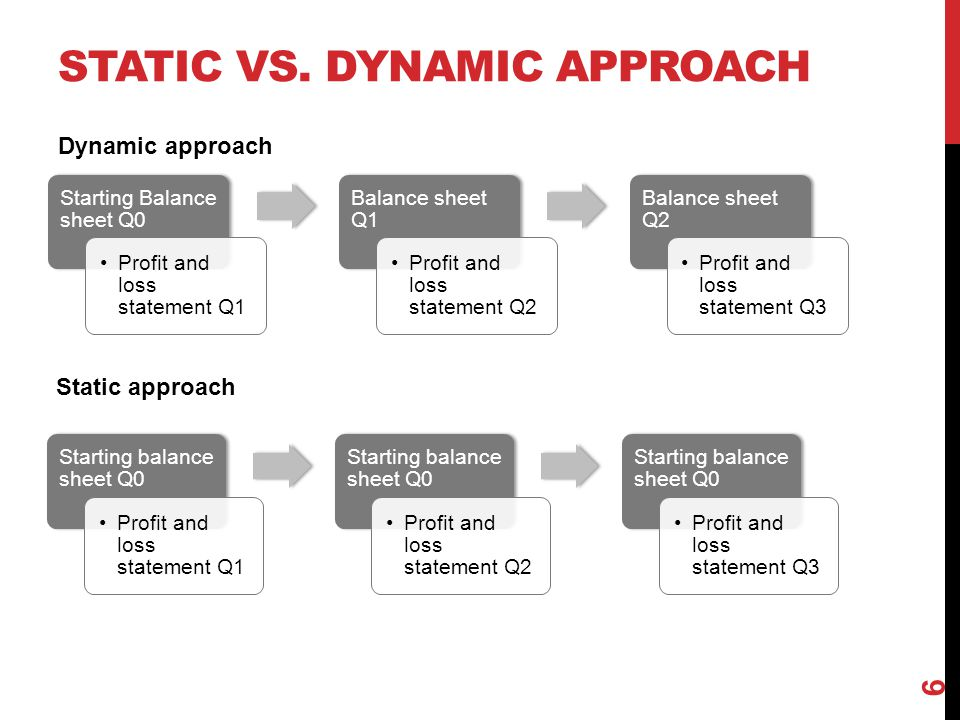 Static vs. dynamic approach