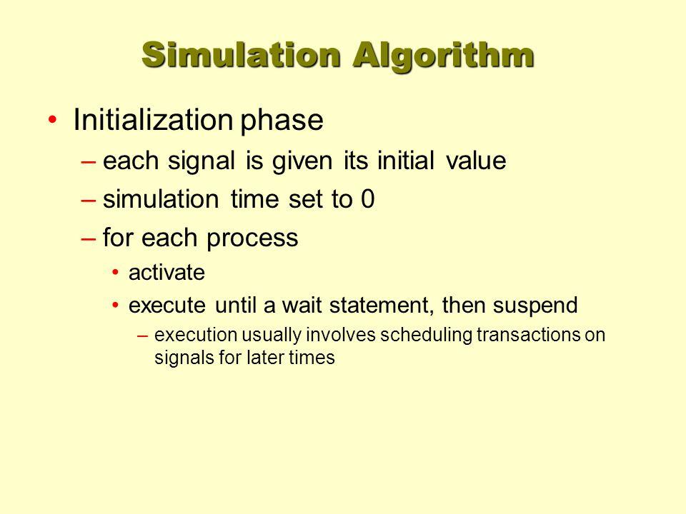 Simulation Algorithm Initialization phase