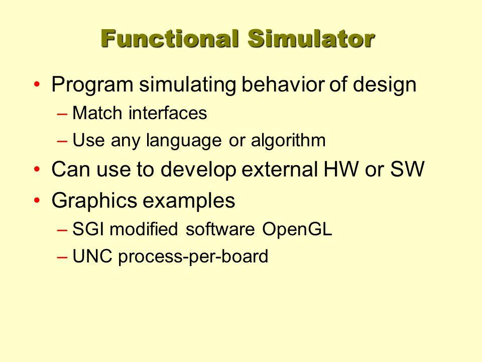 Functional Simulator Program simulating behavior of design