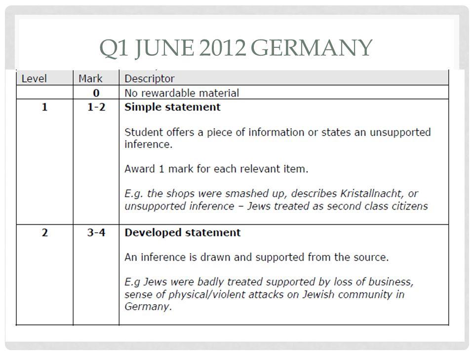Q1 June 2012 Germany