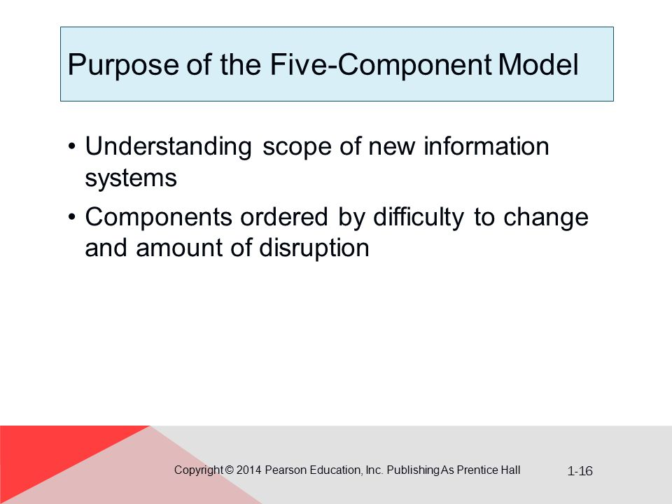 Purpose of the Five-Component Model