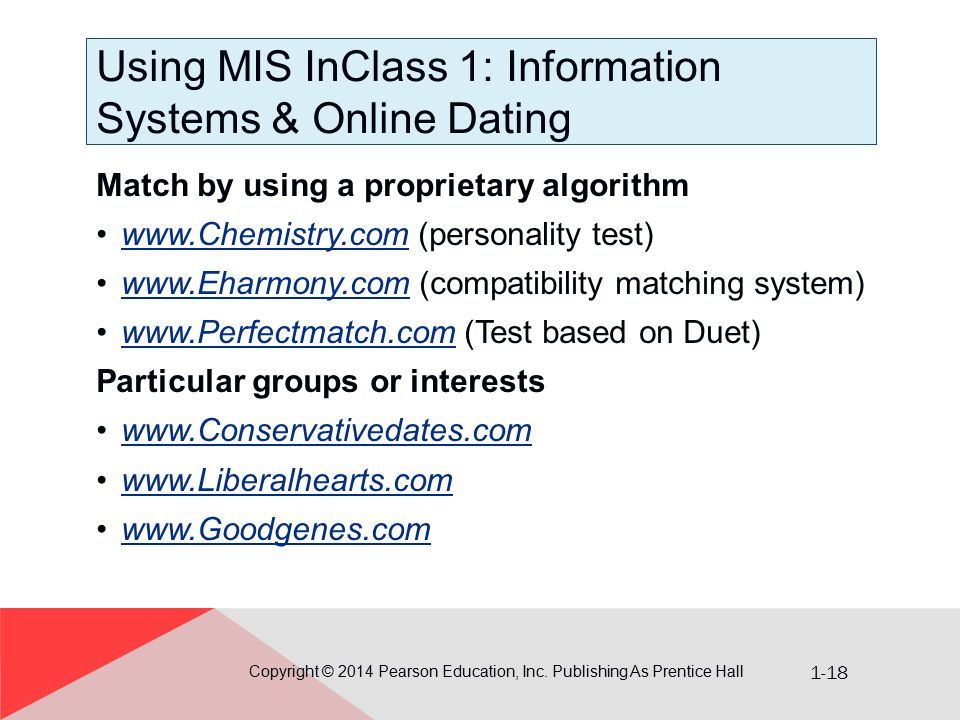 Using MIS InClass 1: Information Systems & Online Dating