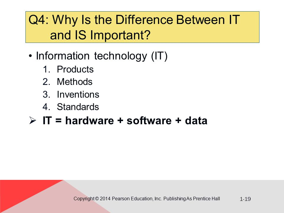 Q4: Why Is the Difference Between IT and IS Important
