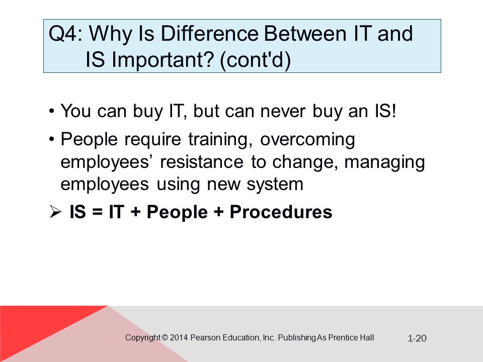 Q4: Why Is Difference Between IT and IS Important (cont d)
