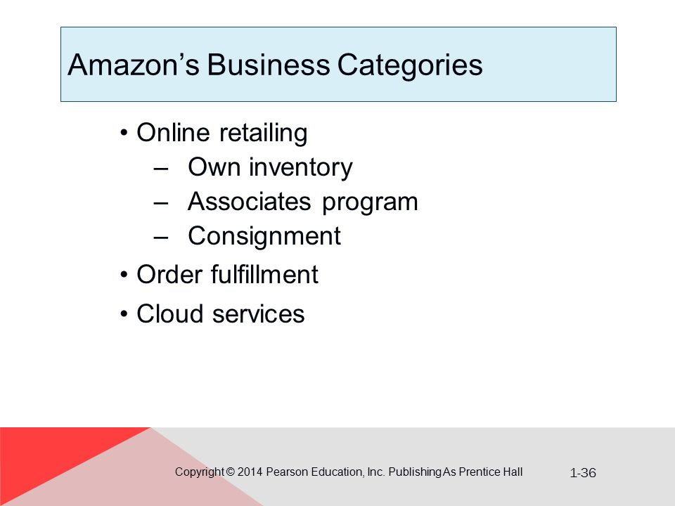 Amazon's Business Categories