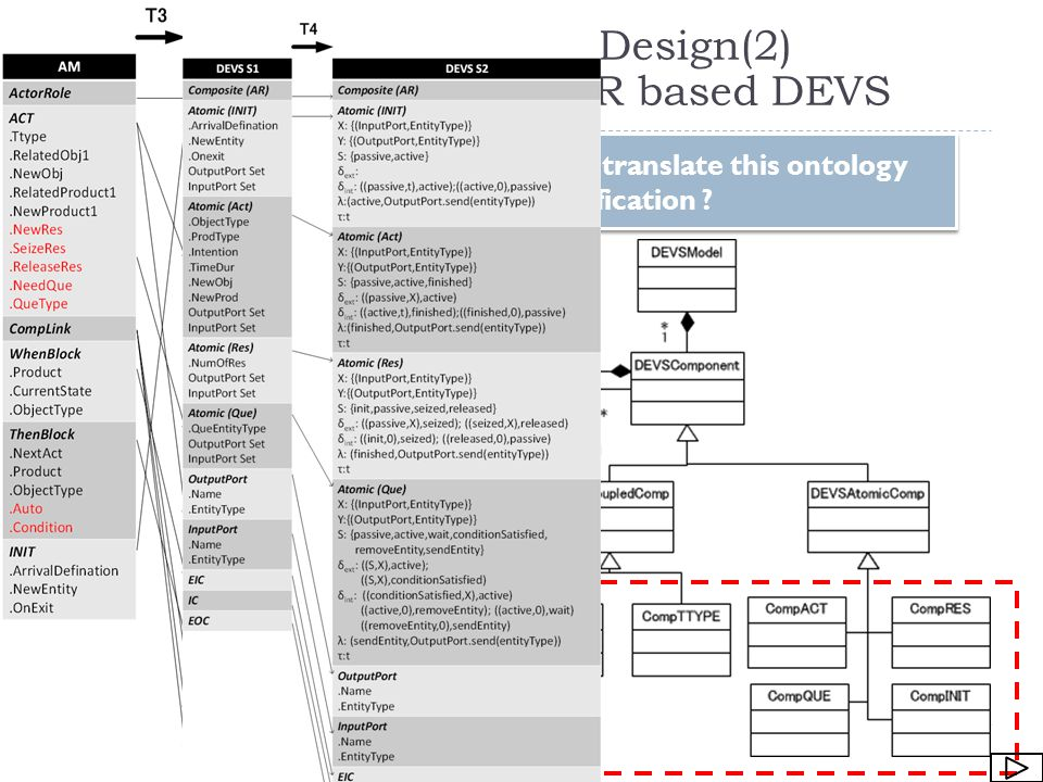 3. Research Design(2) --DEMOpR based DEVS