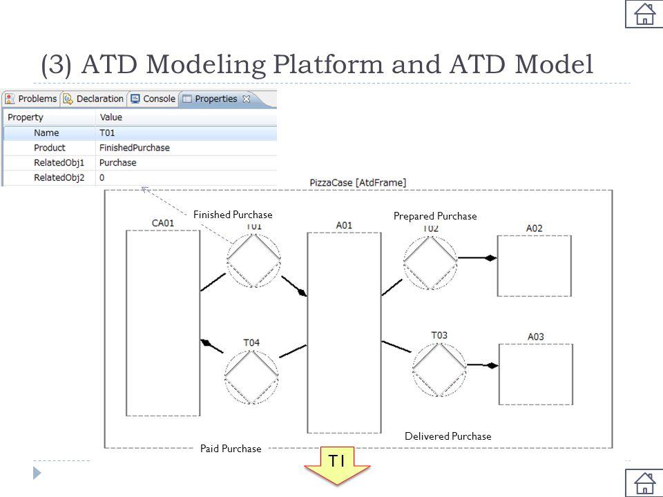 (3) ATD Modeling Platform and ATD Model