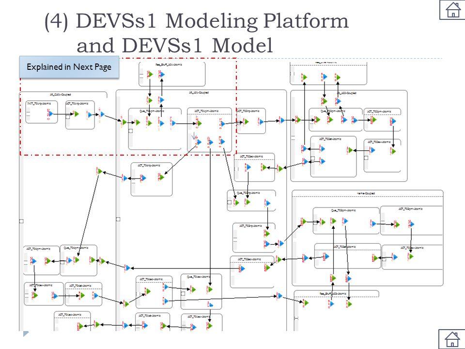(4) DEVSs1 Modeling Platform and DEVSs1 Model