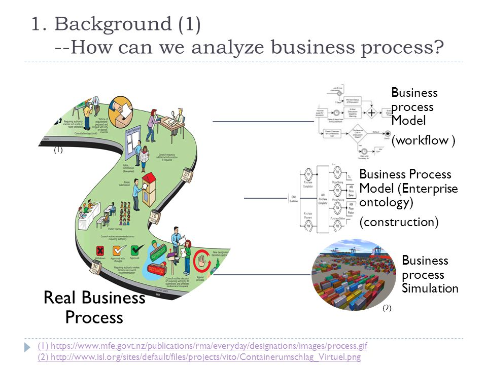 1. Background (1) --How can we analyze business process