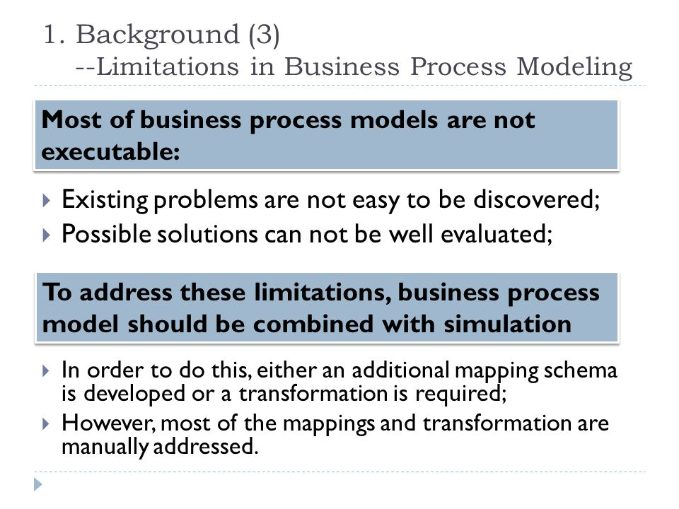 1. Background (3) --Limitations in Business Process Modeling