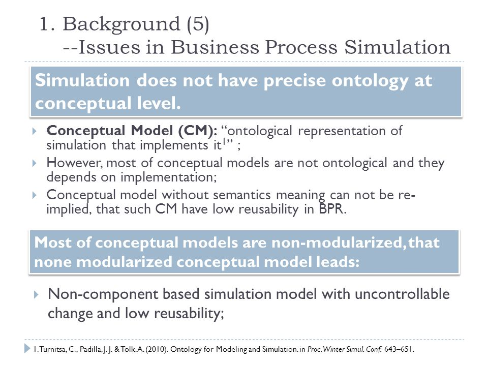 1. Background (5) --Issues in Business Process Simulation