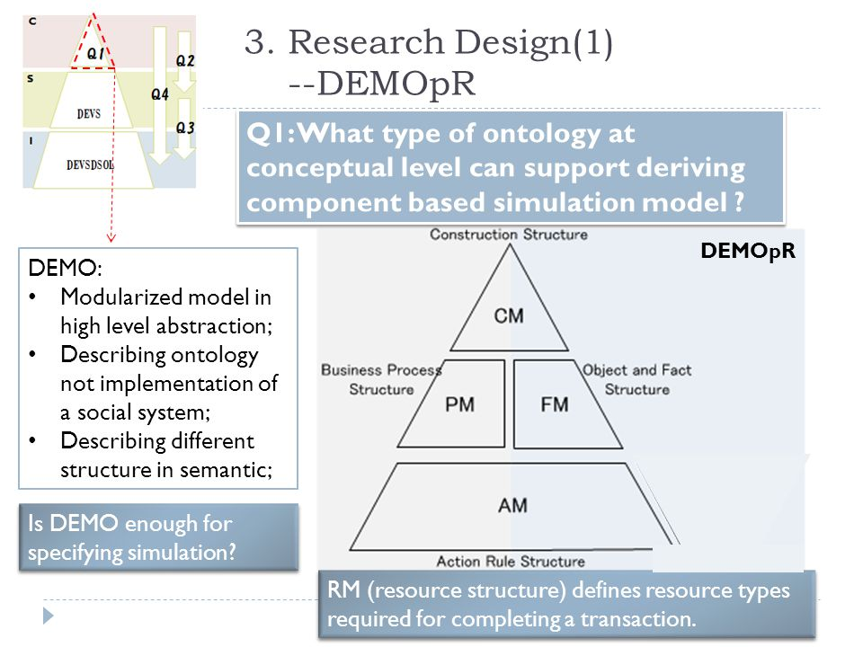 3. Research Design(1) --DEMOpR