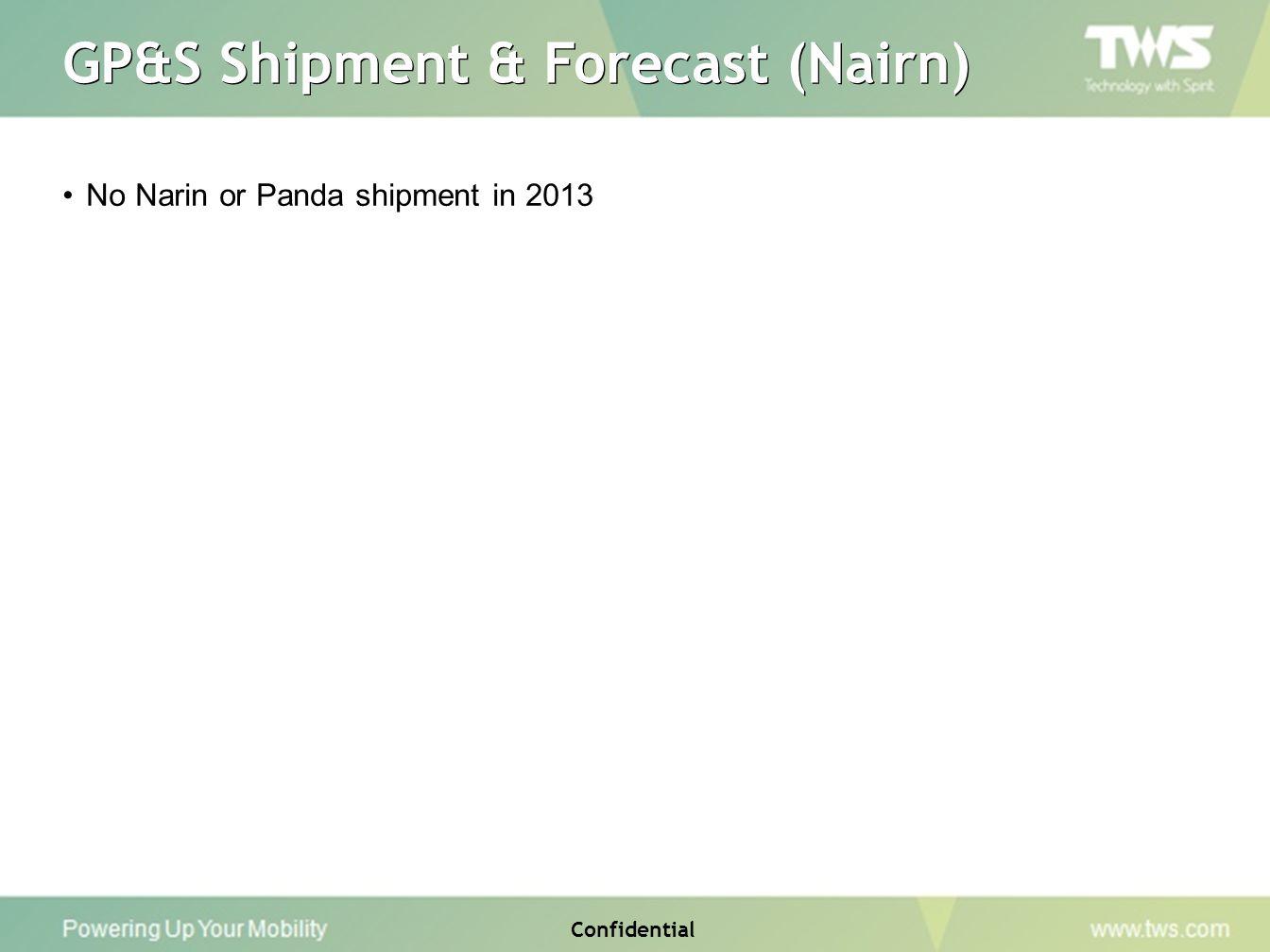 GP&S Shipment & Forecast (Nairn)