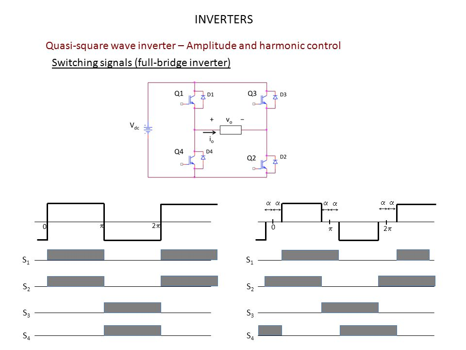 INVERTERS Quasi-square wave inverter – Amplitude and harmonic control