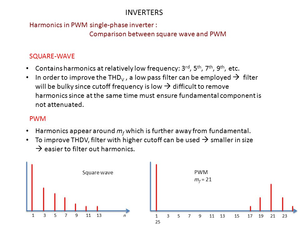 INVERTERS Harmonics in PWM single-phase inverter :