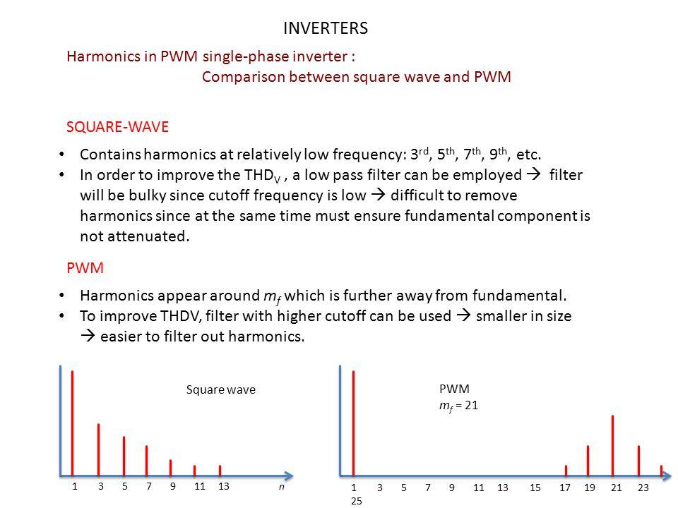 INVERTERS Harmonics in PWM single-phase inverter :
