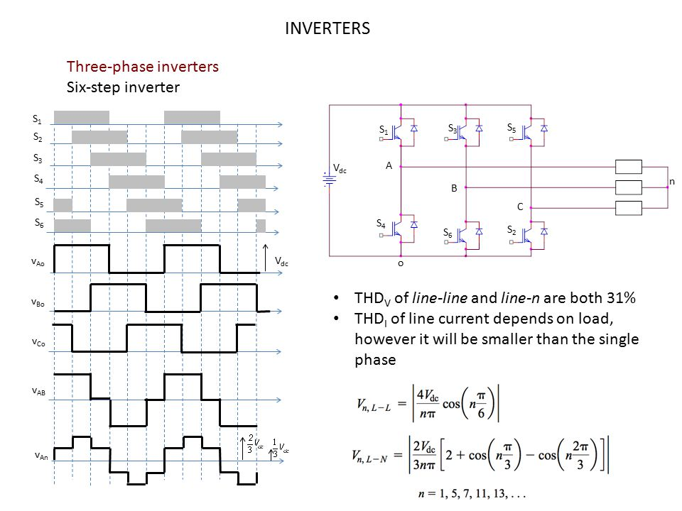 INVERTERS Three-phase inverters Six-step inverter