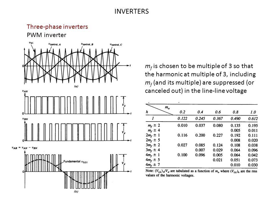 INVERTERS Three-phase inverters PWM inverter