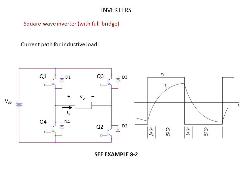 INVERTERS Square-wave inverter (with full-bridge)