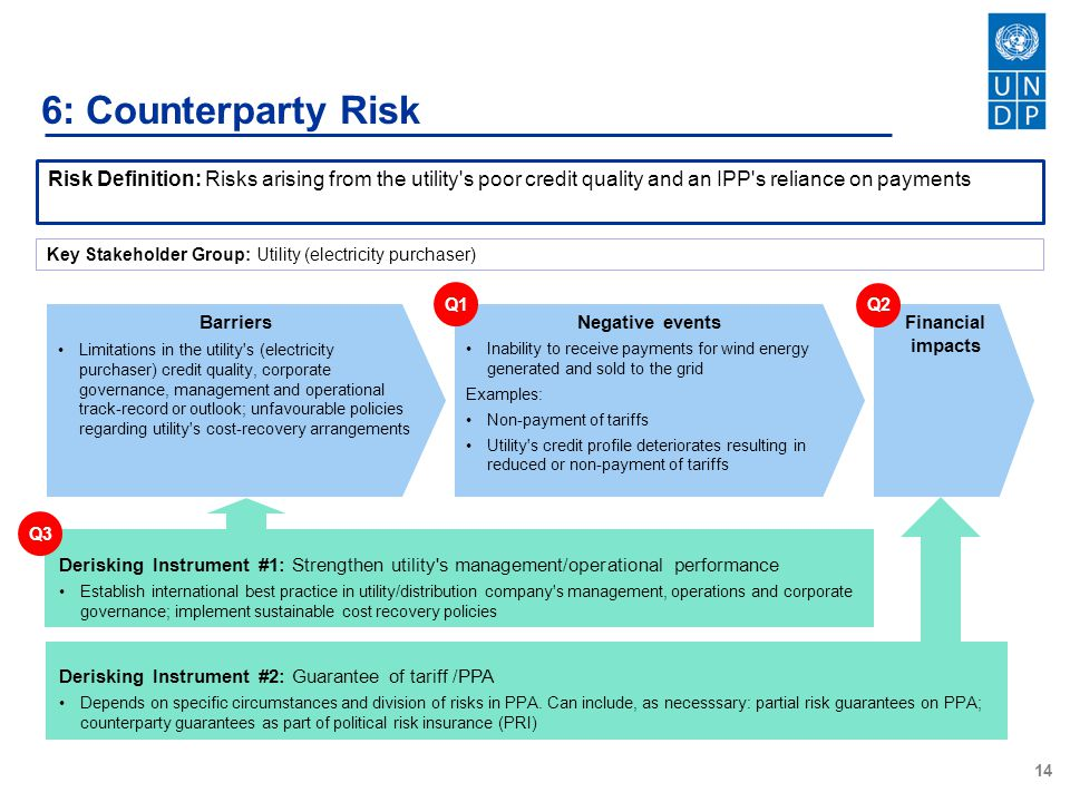 6: Counterparty Risk Risk Definition: Risks arising from the utility s poor credit quality and an IPP s reliance on payments.