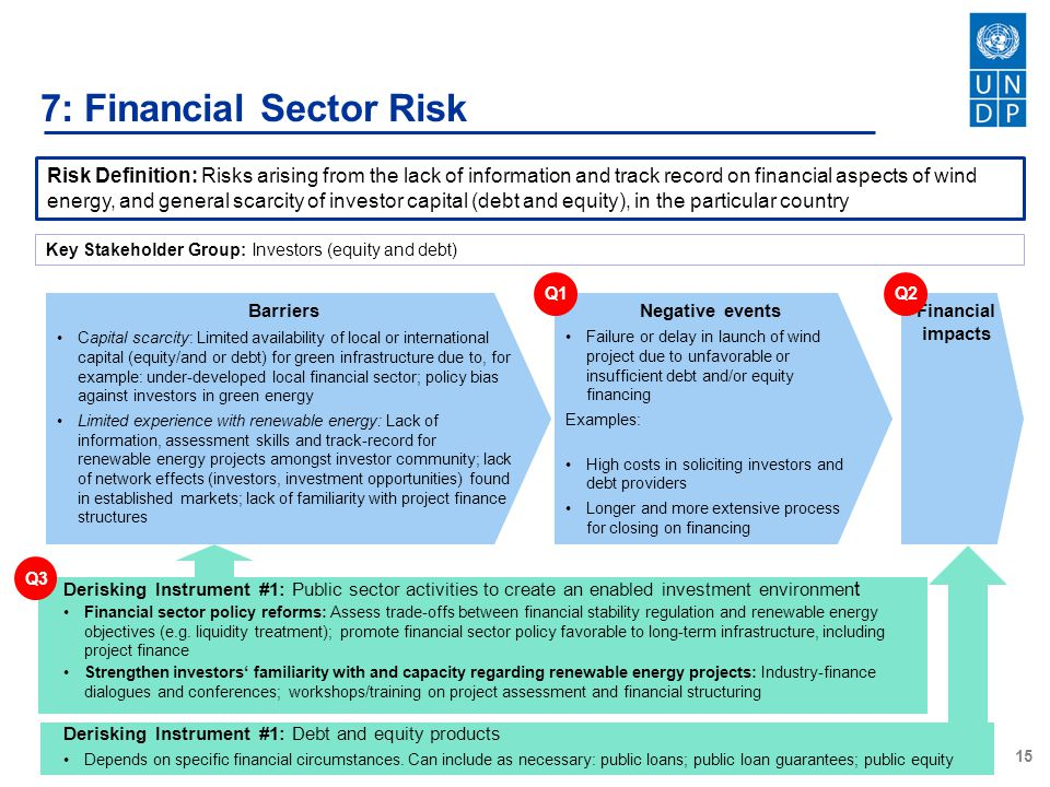 7: Financial Sector Risk